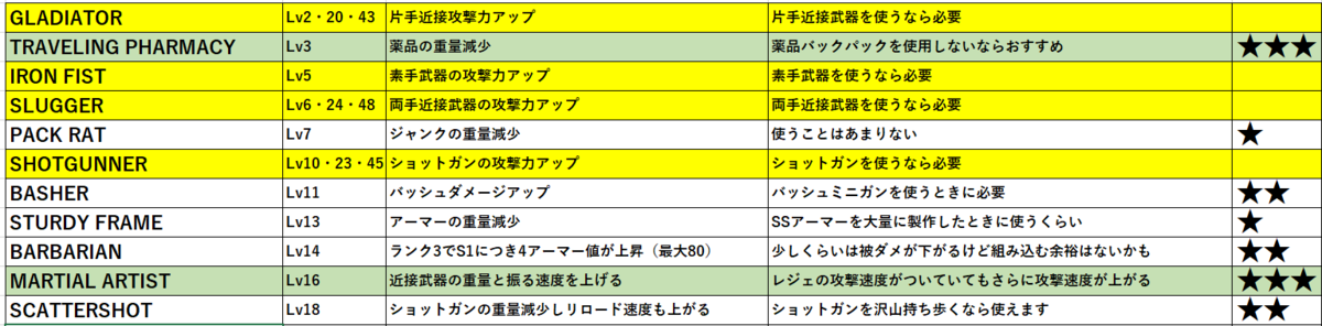 f:id:yuwacle:20210504145223p:plain