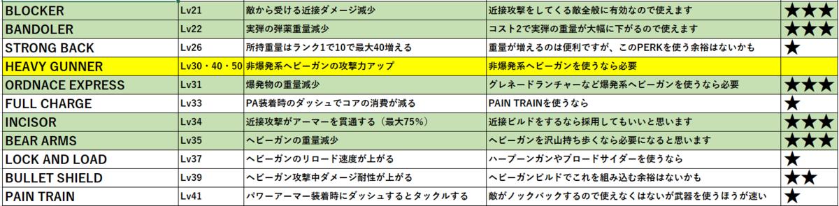 f:id:yuwacle:20210504145234p:plain