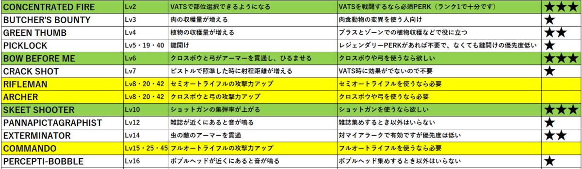 f:id:yuwacle:20210504145520p:plain