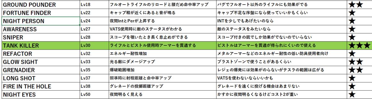 f:id:yuwacle:20210504145529p:plain