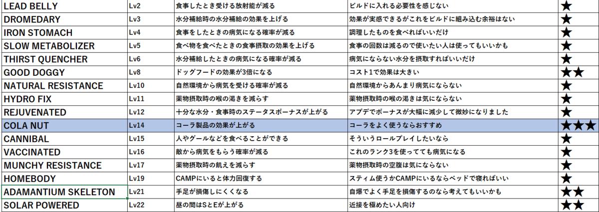 f:id:yuwacle:20210504145809p:plain