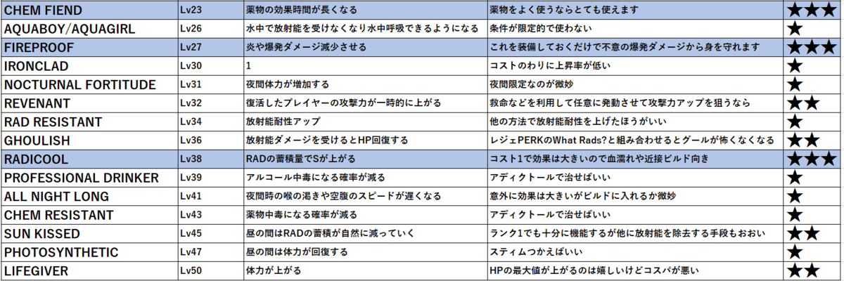 f:id:yuwacle:20210504145824p:plain