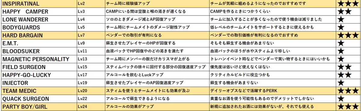 f:id:yuwacle:20210504150123p:plain