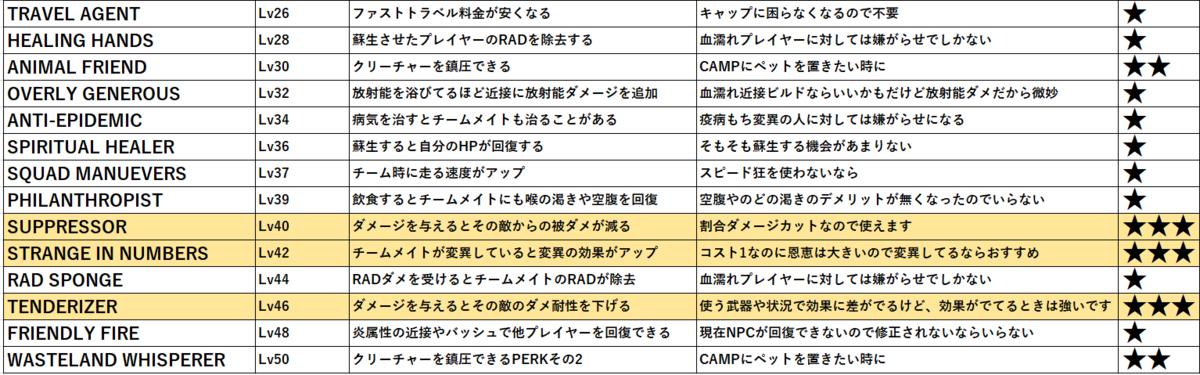 f:id:yuwacle:20210504150132p:plain