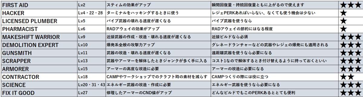 f:id:yuwacle:20210504150405p:plain