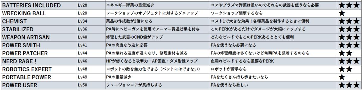 f:id:yuwacle:20210504150413p:plain