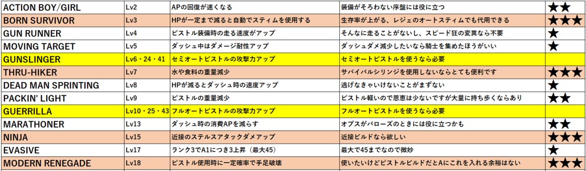 f:id:yuwacle:20210504150639p:plain