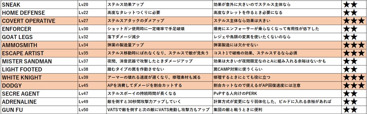 f:id:yuwacle:20210504150648p:plain