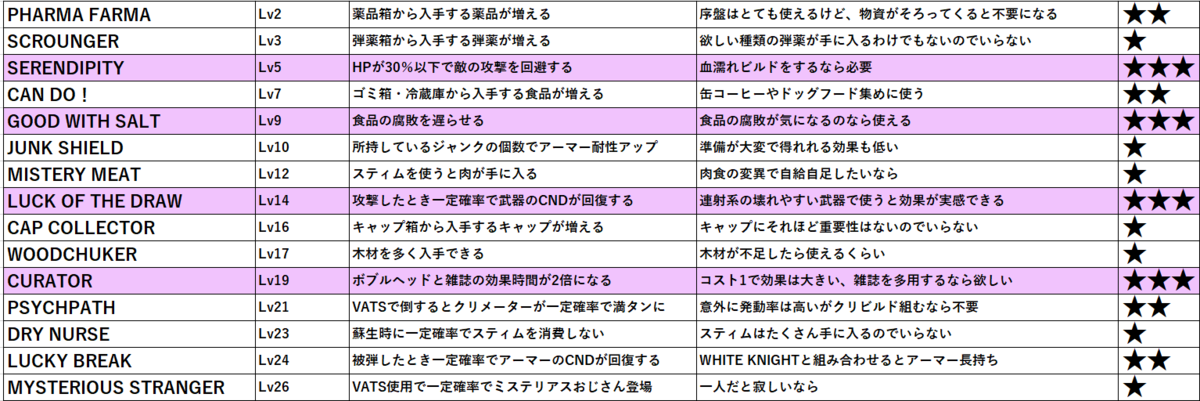 f:id:yuwacle:20210504150939p:plain