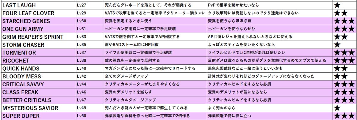 f:id:yuwacle:20210504150948p:plain