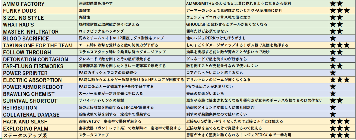 f:id:yuwacle:20210504152252p:plain