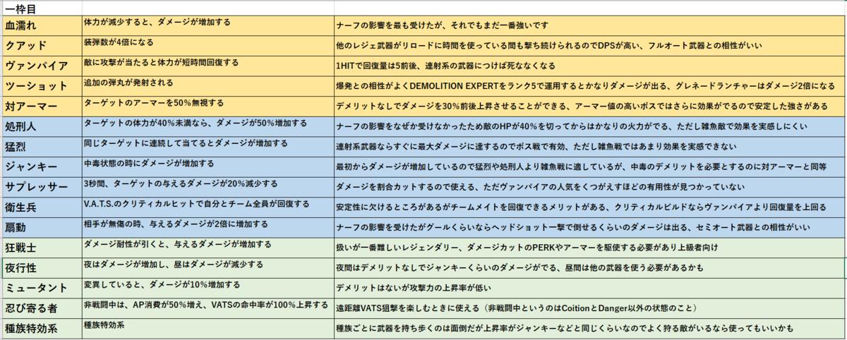 f:id:yuwacle:20210504155017p:plain