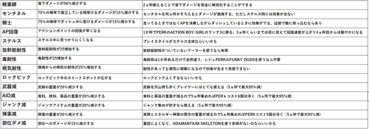 f:id:yuwacle:20210504163519p:plain
