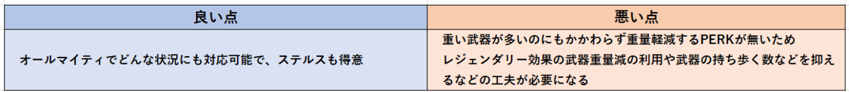 f:id:yuwacle:20210504164441p:plain