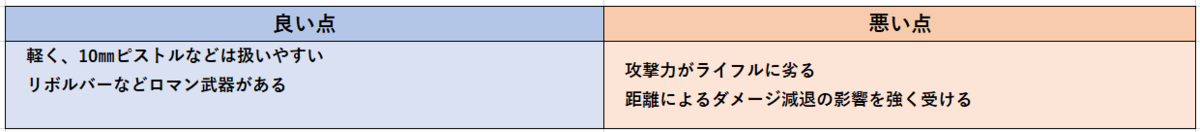 f:id:yuwacle:20210504164948p:plain