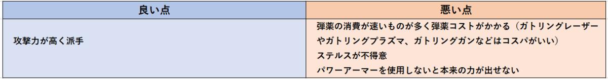 f:id:yuwacle:20210504165316p:plain