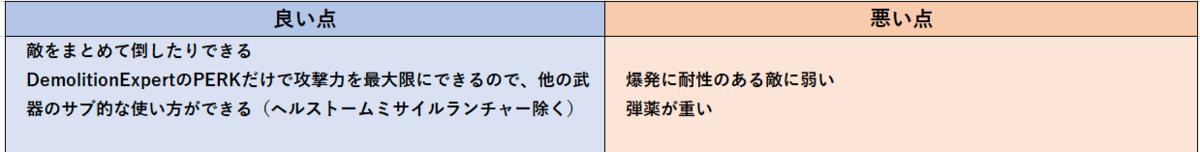 f:id:yuwacle:20210504165506p:plain