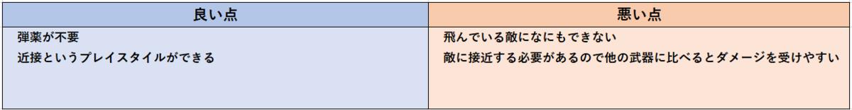 f:id:yuwacle:20210504170137p:plain