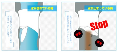 f:id:yuwayuwach:20180609011227j:plain