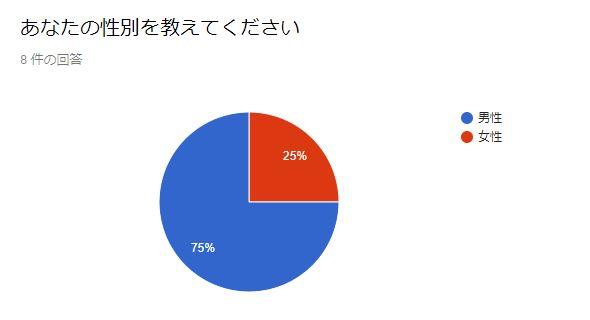 f:id:yuxio:20171006010058j:plain