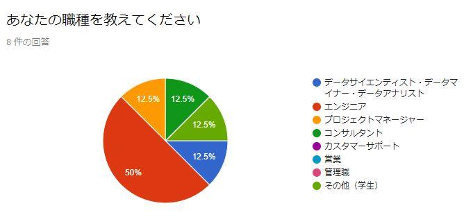 f:id:yuxio:20171006010111j:plain