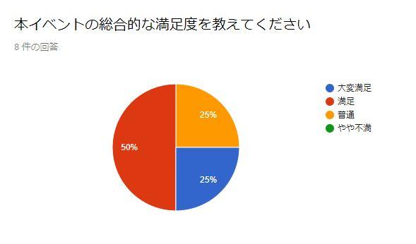 f:id:yuxio:20171006010144j:plain