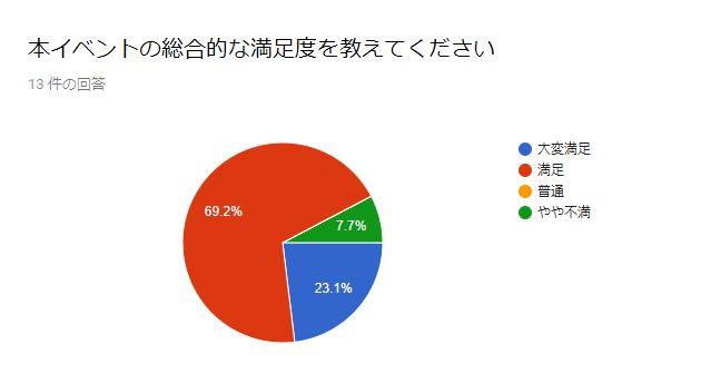 f:id:yuxio:20171202143819j:plain