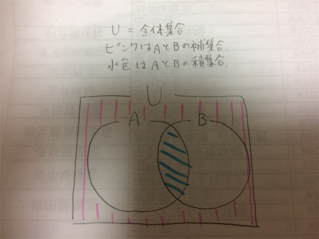 f:id:yuya0523:20161208140636j:image