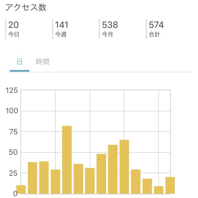 f:id:yuya1140609:20180518201921j:plain
