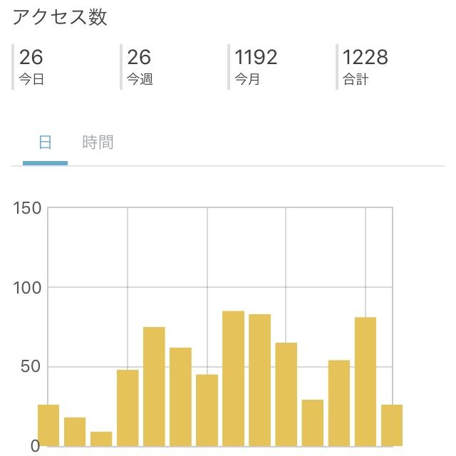 f:id:yuya1140609:20180528152123j:plain