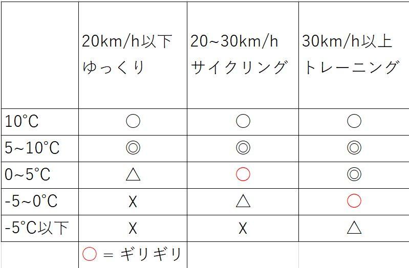 f:id:yuya226:20171228151926j:plain