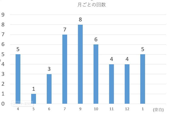 f:id:yuya226:20180124124631j:plain