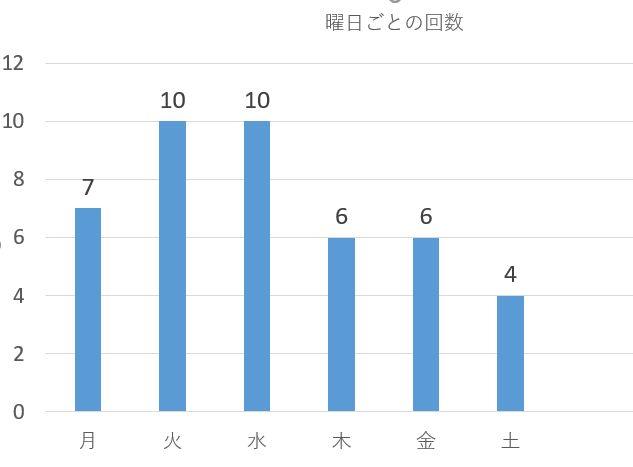 f:id:yuya226:20180124131720j:plain