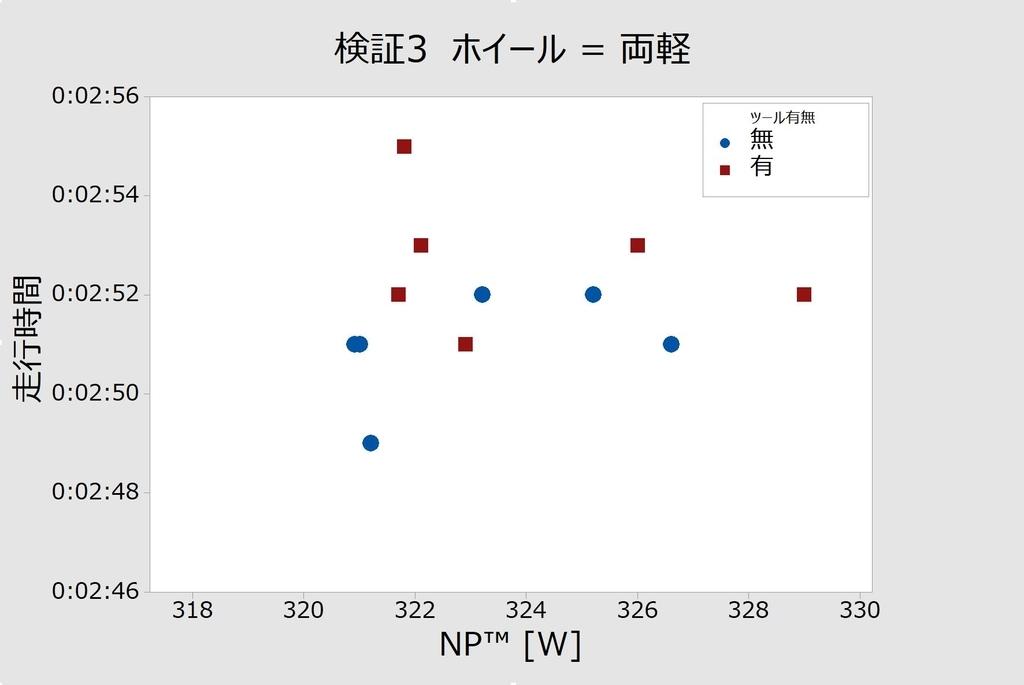 f:id:yuya226:20181030132511j:plain