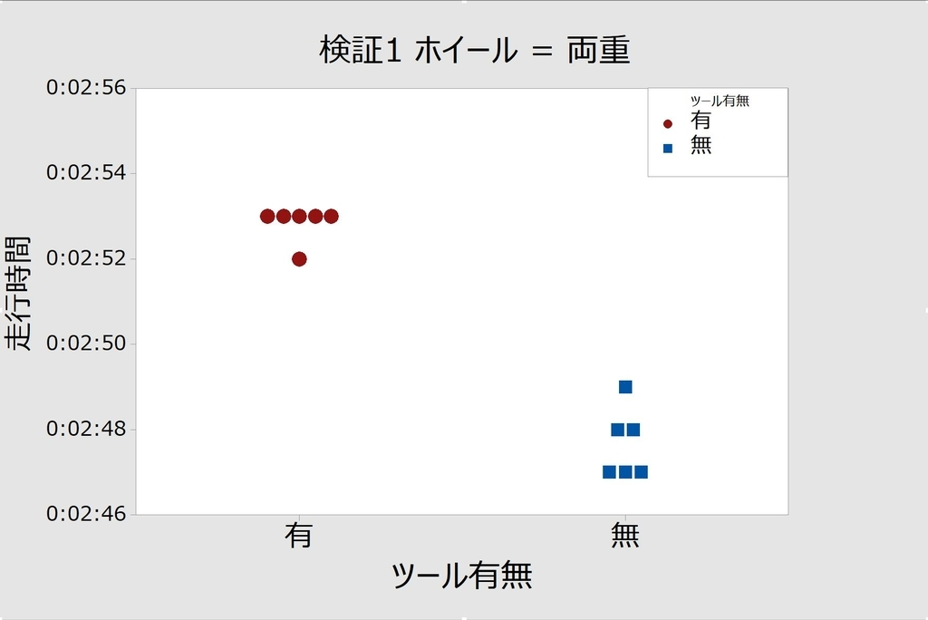 f:id:yuya226:20181030133953j:plain