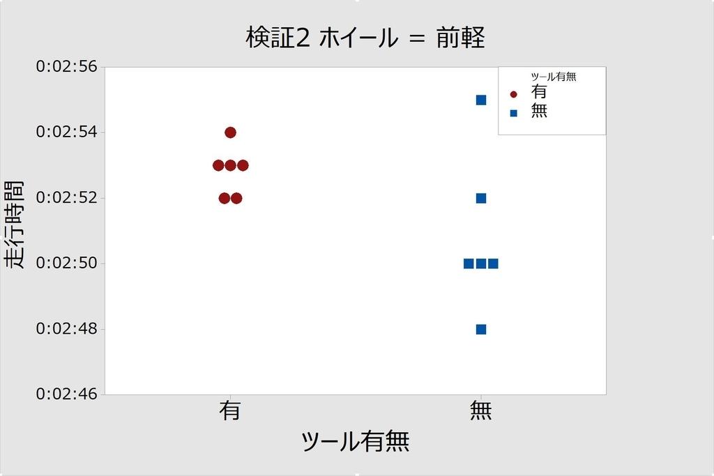 f:id:yuya226:20181030134010j:plain