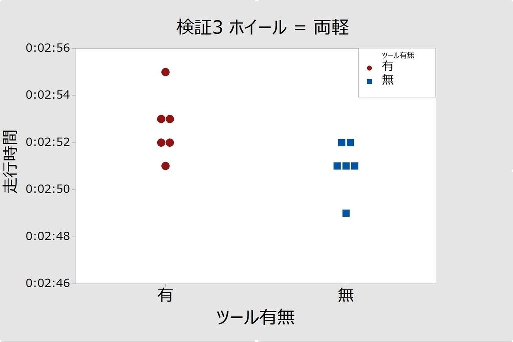 f:id:yuya226:20181030134024j:plain