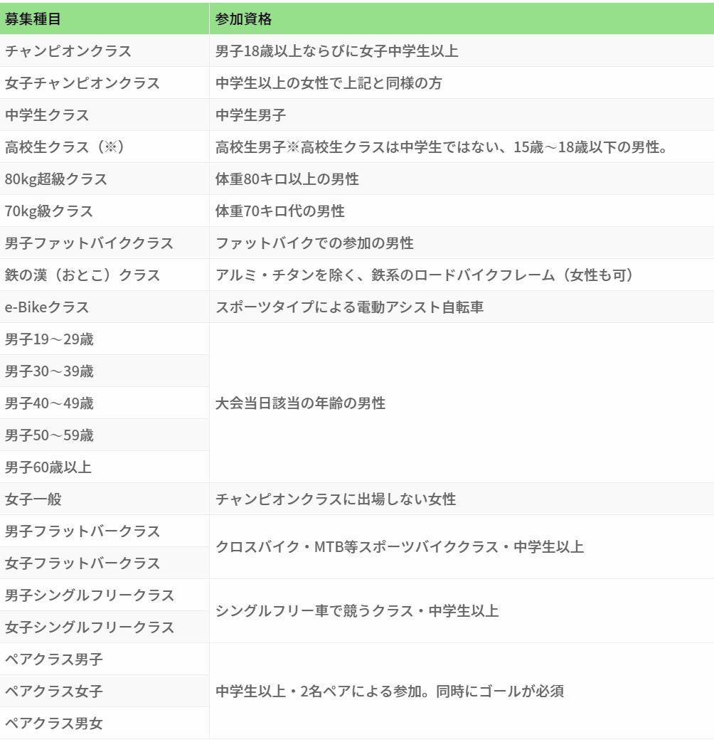 f:id:yuya226:20191009152542j:plain