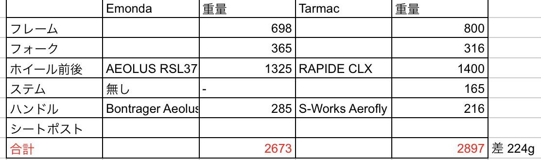 f:id:yuya226:20200905141505j:plain