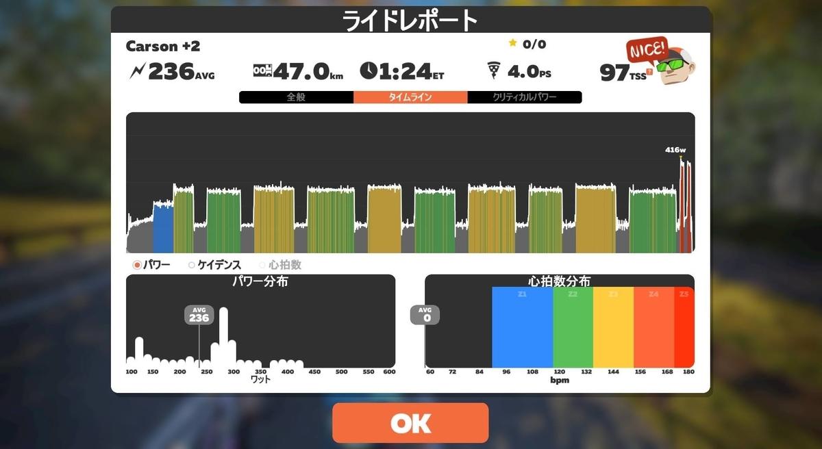 f:id:yuya226:20210202081613j:plain