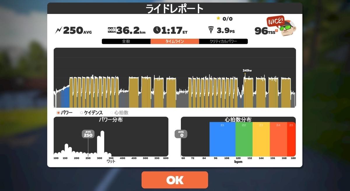 f:id:yuya226:20210204102021j:plain