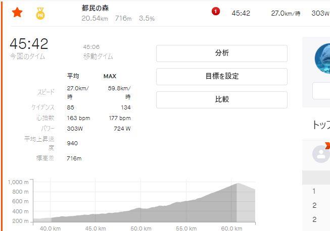 f:id:yuya226:20210524084406j:plain