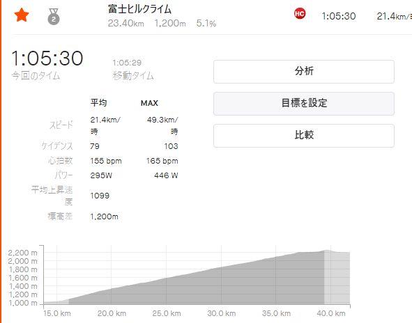 f:id:yuya226:20210531125644j:plain