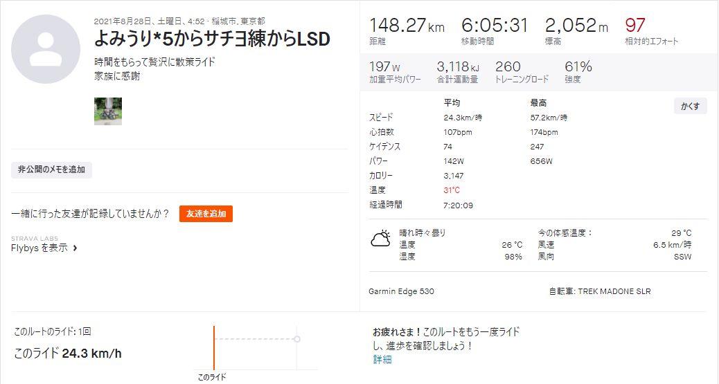 f:id:yuya226:20210901085323j:plain