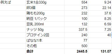 f:id:yuya226:20210914142233j:plain