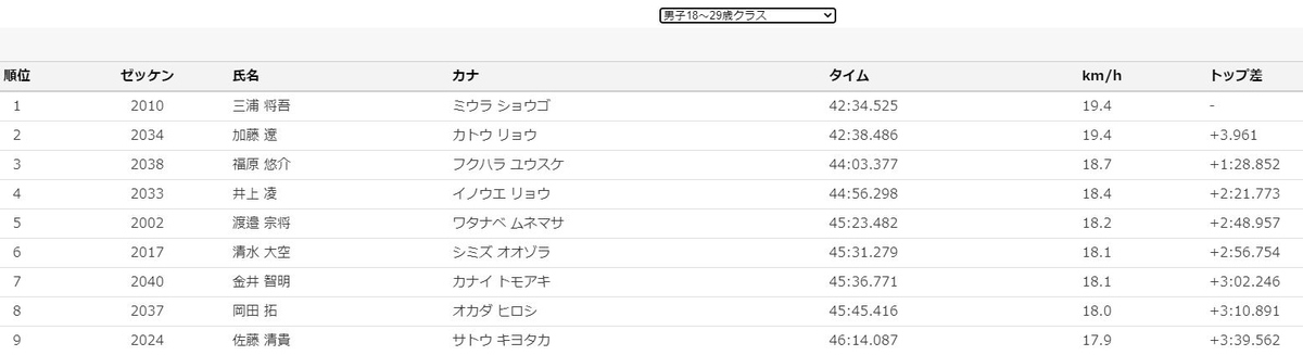 f:id:yuya226:20211007165502j:plain