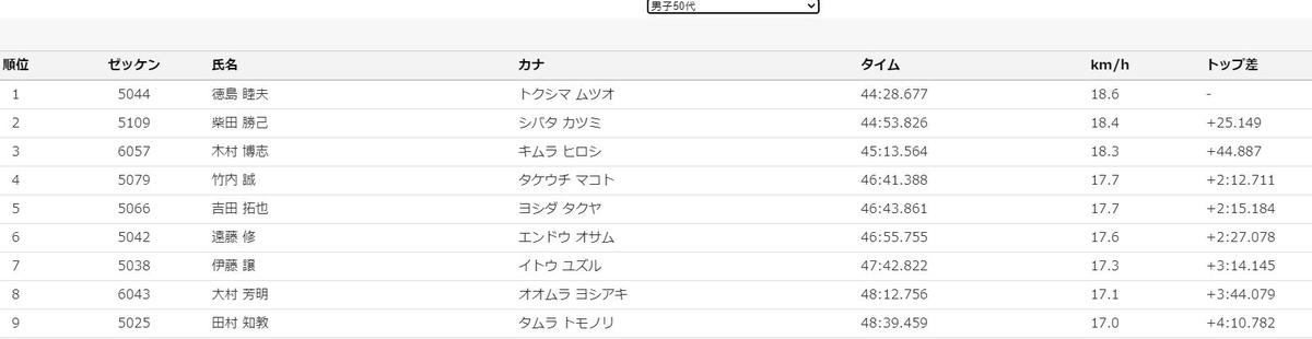 f:id:yuya226:20211007170624j:plain