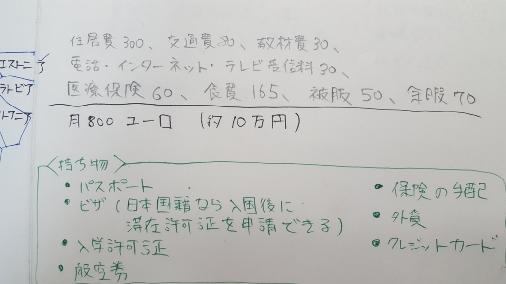 f:id:yuya9445:20170903011240j:plain