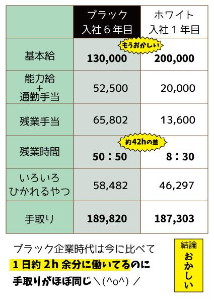 f:id:yuyakoyu:20161201072636j:plain