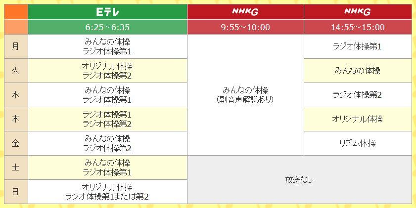 f:id:yuyakoyu:20170701151114j:plain